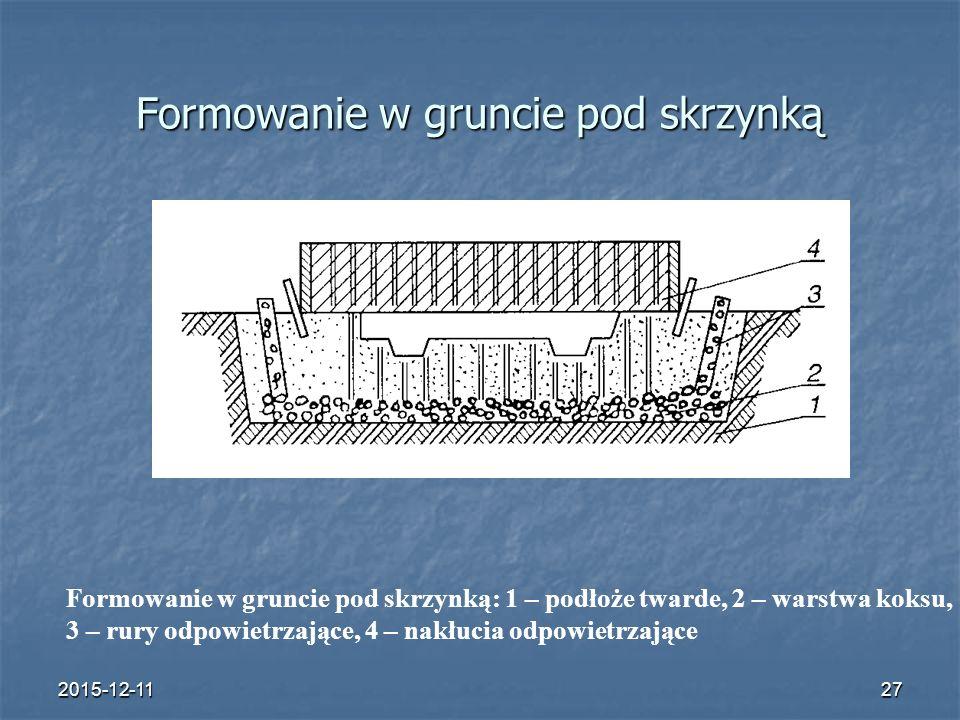 2015-12-1127 Formowanie w gruncie pod skrzynką Formowanie w gruncie pod skrzynką: 1 – podłoże twarde, 2 – warstwa koksu, 3 – rury odpowietrzające, 4 – nakłucia odpowietrzające