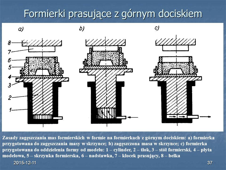 2015-12-1137 Formierki prasujące z górnym dociskiem Zasady zagęszczania mas formierskich w formie na formierkach z górnym dociskiem: a) formierka przygotowana do zagęszczania masy w skrzynce; b) zagęszczona masa w skrzynce; c) formierka przygotowana do oddzielenia formy od modelu: 1 – cylinder, 2 – tłok, 3 – stół formierski, 4 – płyta modelowa, 5 – skrzynka formierska, 6 – nadstawka, 7 – klocek prasujący, 8 – belka