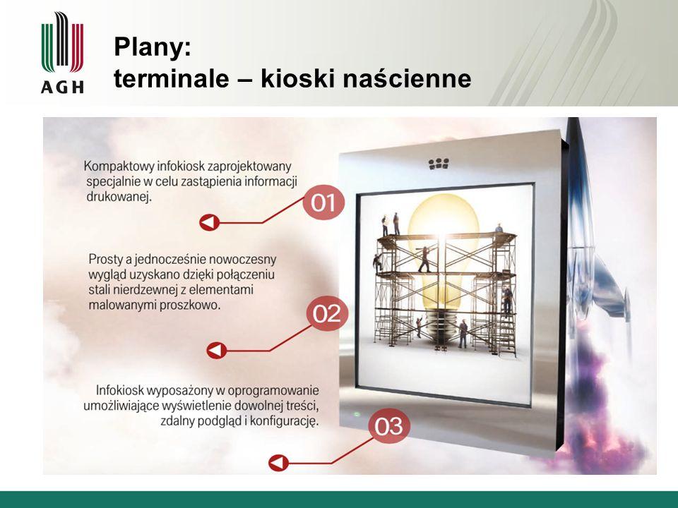 Plany: terminale – kioski naścienne