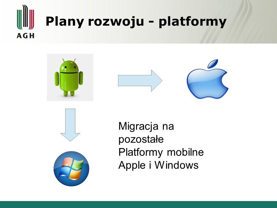 Plany rozwoju - platformy Migracja na pozostałe Platformy mobilne Apple i Windows