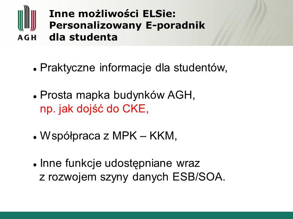 Inne możliwości ELSie: Personalizowany E-poradnik dla studenta Praktyczne informacje dla studentów, Prosta mapka budynków AGH, np. jak dojść do CKE, W