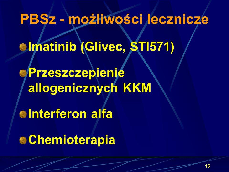 15 PBSz - możliwości lecznicze Imatinib (Glivec, STI571) Przeszczepienie allogenicznych KKM Interferon alfa Chemioterapia