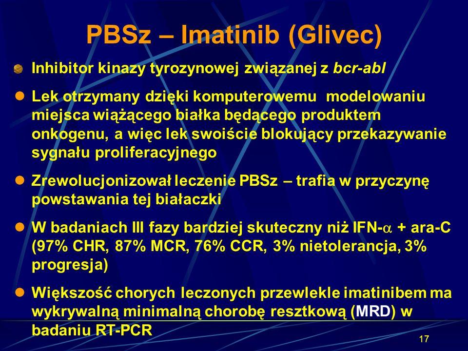 17 PBSz – Imatinib (Glivec) Inhibitor kinazy tyrozynowej związanej z bcr-abl Lek otrzymany dzięki komputerowemu modelowaniu miejsca wiążącego białka b