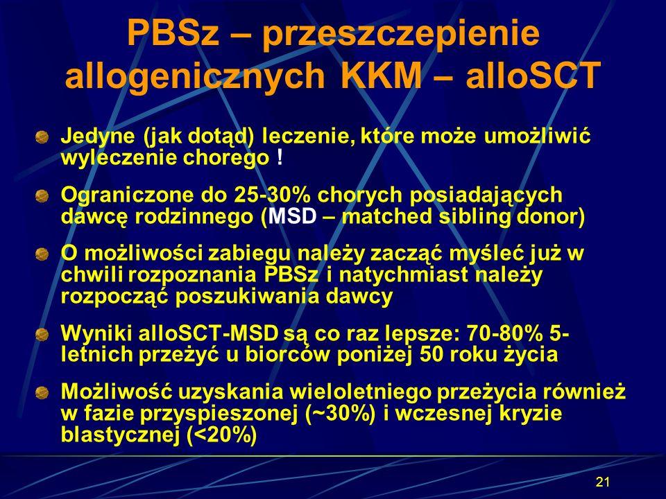 21 PBSz – przeszczepienie allogenicznych KKM – alloSCT Jedyne (jak dotąd) leczenie, które może umożliwić wyleczenie chorego ! Ograniczone do 25-30% ch