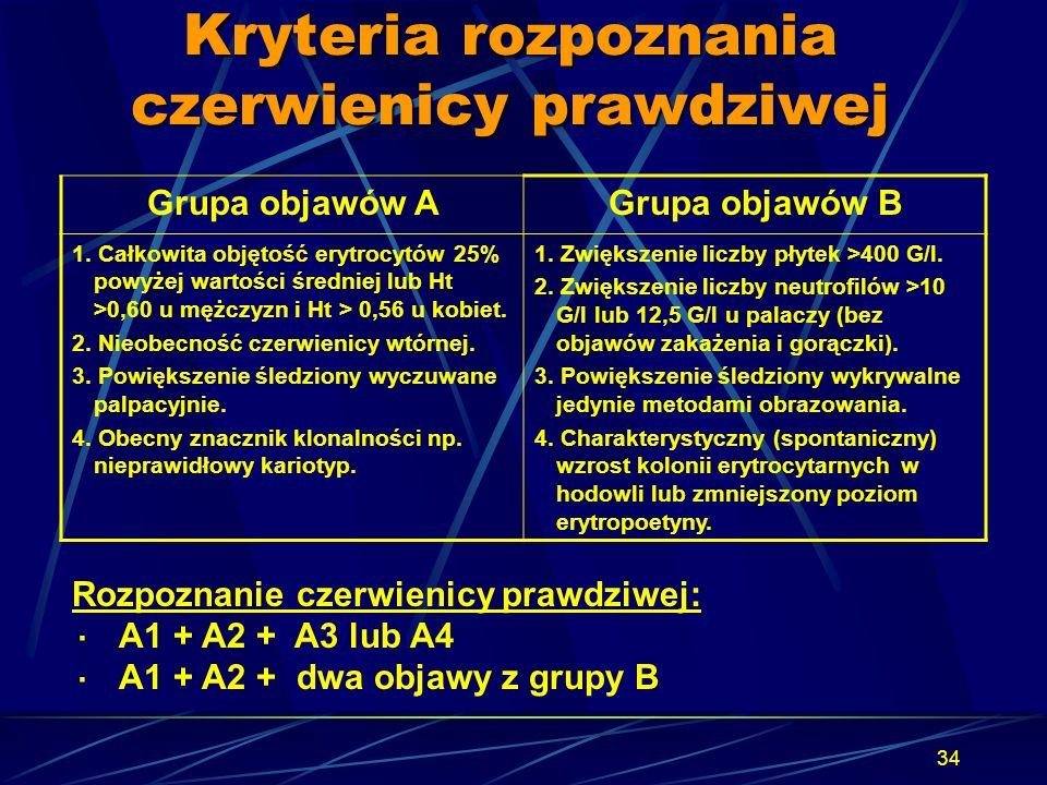 34 Kryteria rozpoznania czerwienicy prawdziwej Grupa objawów AGrupa objawów B 1. Całkowita objętość erytrocytów 25% powyżej wartości średniej lub Ht >