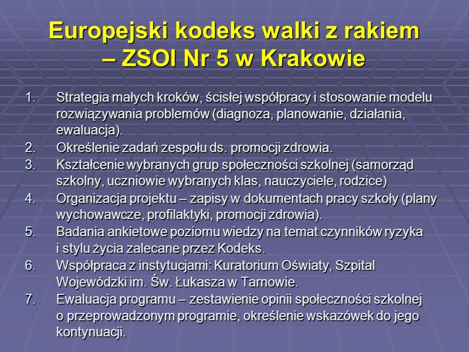 Europejski kodeks walki z rakiem – ZSOI Nr 5 w Krakowie 1.Strategia małych kroków, ścisłej współpracy i stosowanie modelu rozwiązywania problemów (dia