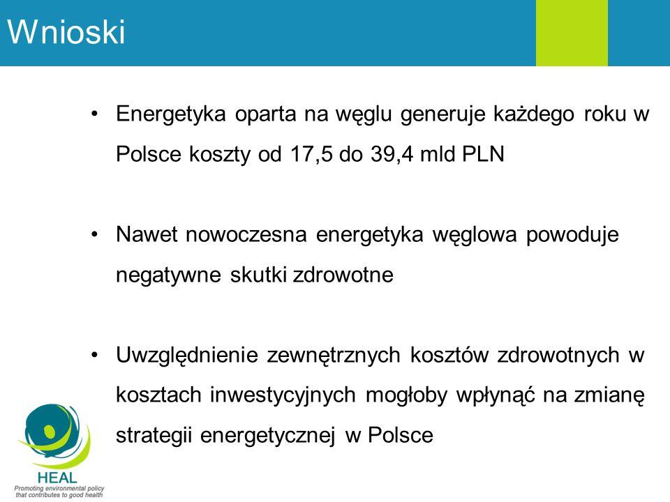 Wnioski Energetyka oparta na węglu generuje każdego roku w Polsce koszty od 17,5 do 39,4 mld PLN Nawet nowoczesna energetyka węglowa powoduje negatywn