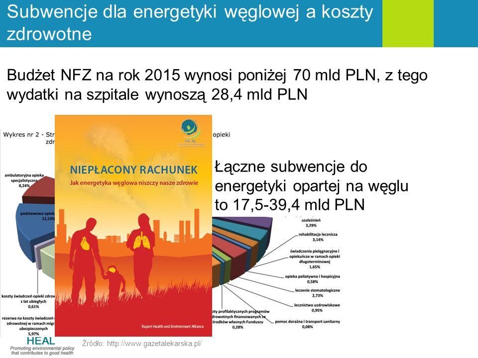 Subwencje dla energetyki węglowej a koszty zdrowotne Źródło: http://www.gazetalekarska.pl/ Budżet NFZ na rok 2015 wynosi poniżej 70 mld PLN, z tego wy