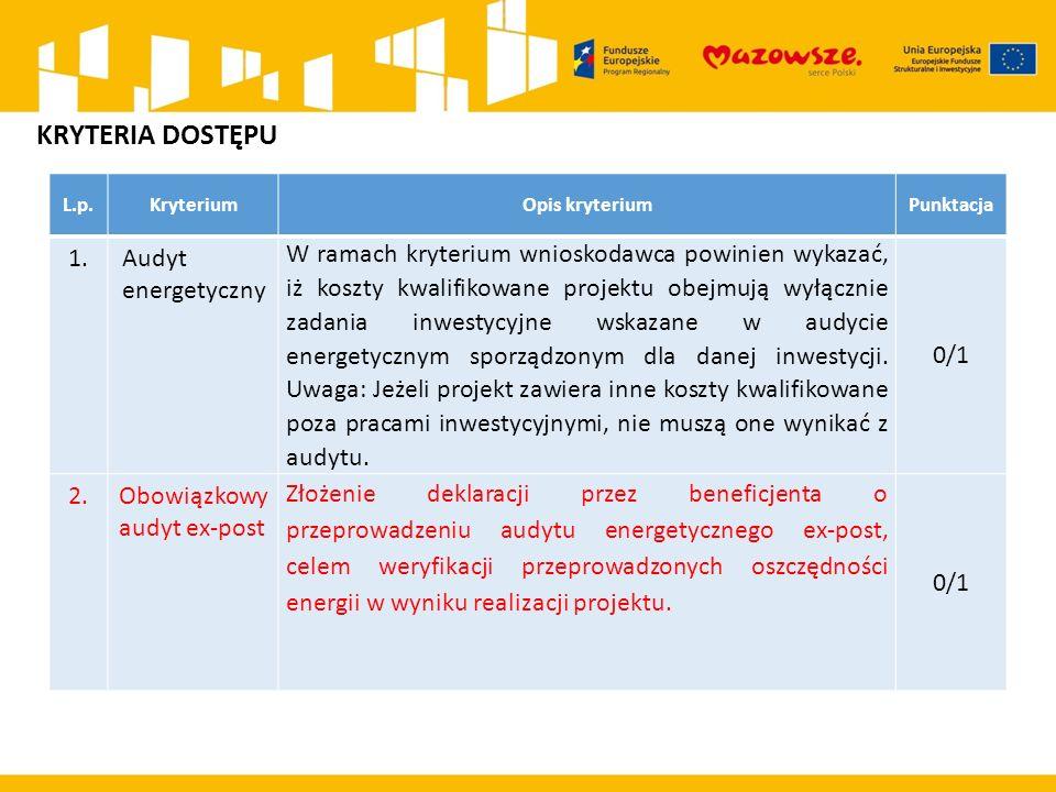 L.p.KryteriumOpis kryteriumPunktacja 1.Audyt energetyczny W ramach kryterium wnioskodawca powinien wykazać, iż koszty kwalifikowane projektu obejmują wyłącznie zadania inwestycyjne wskazane w audycie energetycznym sporządzonym dla danej inwestycji.