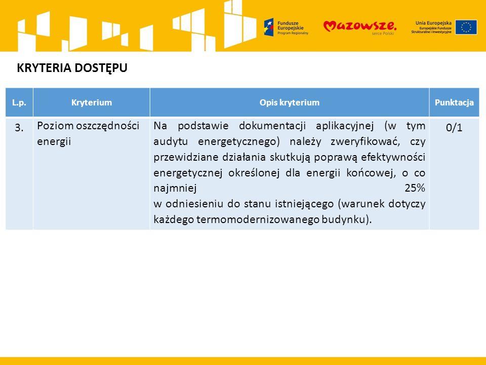 L.p.KryteriumOpis kryteriumPunktacja 3.