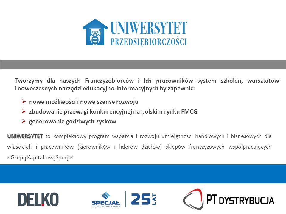 Tworzymy dla naszych Franczyzobiorców i Ich pracowników system szkoleń, warsztatów i nowoczesnych narzędzi edukacyjno-informacyjnych by zapewnić:  nowe możliwości i nowe szanse rozwoju  zbudowanie przewagi konkurencyjnej na polskim rynku FMCG  generowanie godziwych zysków UNIWERSYTET UNIWERSYTET to kompleksowy program wsparcia i rozwoju umiejętności handlowych i biznesowych dla właścicieli i pracowników (kierowników i liderów działów) sklepów franczyzowych współpracujących z Grupą Kapitałową Specjał