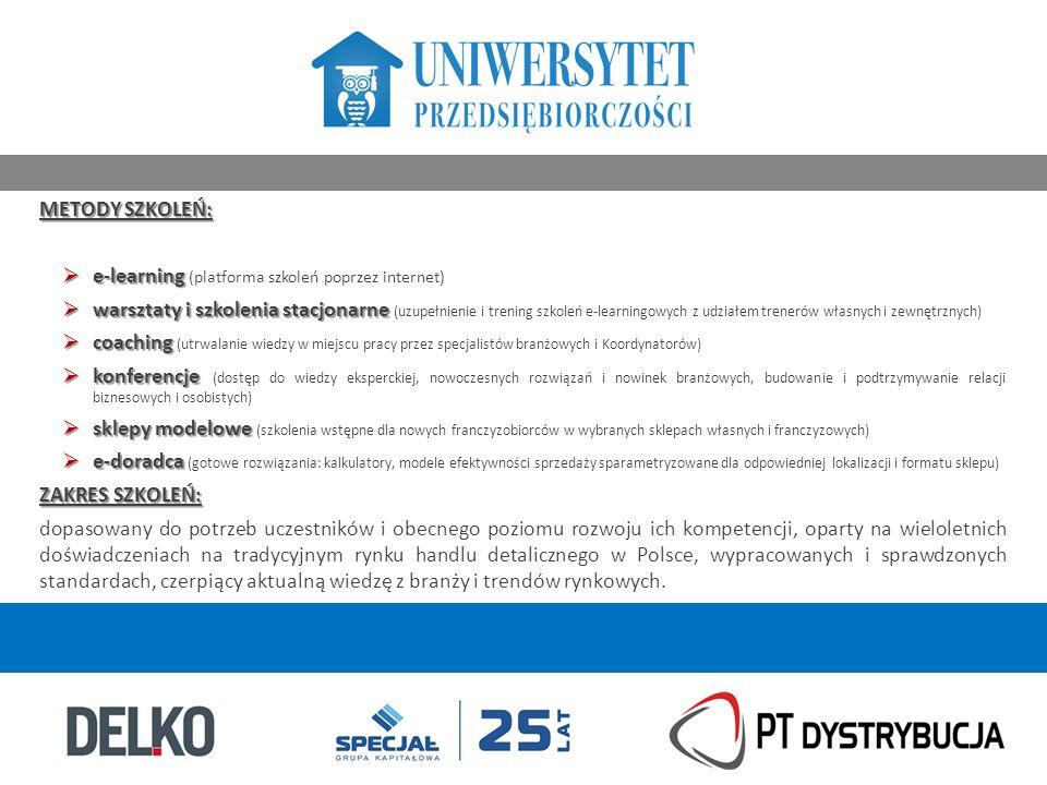 METODY SZKOLEŃ:  e-learning  e-learning (platforma szkoleń poprzez internet)  warsztaty i szkolenia stacjonarne  warsztaty i szkolenia stacjonarne (uzupełnienie i trening szkoleń e-learningowych z udziałem trenerów własnych i zewnętrznych)  coaching  coaching (utrwalanie wiedzy w miejscu pracy przez specjalistów branżowych i Koordynatorów)  konferencje  konferencje (dostęp do wiedzy eksperckiej, nowoczesnych rozwiązań i nowinek branżowych, budowanie i podtrzymywanie relacji biznesowych i osobistych)  sklepy modelowe  sklepy modelowe (szkolenia wstępne dla nowych franczyzobiorców w wybranych sklepach własnych i franczyzowych)  e-doradca  e-doradca (gotowe rozwiązania: kalkulatory, modele efektywności sprzedaży sparametryzowane dla odpowiedniej lokalizacji i formatu sklepu) ZAKRES SZKOLEŃ: dopasowany do potrzeb uczestników i obecnego poziomu rozwoju ich kompetencji, oparty na wieloletnich doświadczeniach na tradycyjnym rynku handlu detalicznego w Polsce, wypracowanych i sprawdzonych standardach, czerpiący aktualną wiedzę z branży i trendów rynkowych.