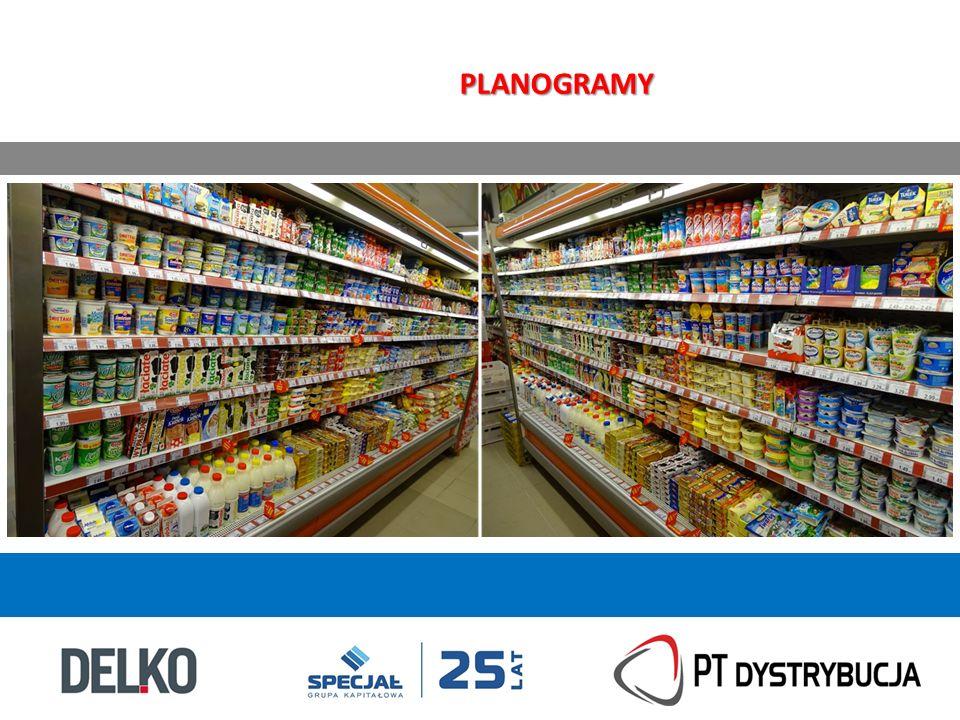 PLANOGRAMY