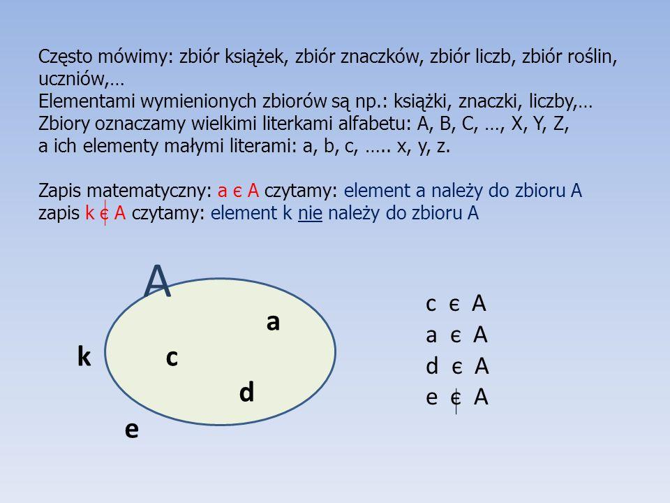 Często mówimy: zbiór książek, zbiór znaczków, zbiór liczb, zbiór roślin, uczniów,… Elementami wymienionych zbiorów są np.: książki, znaczki, liczby,… Zbiory oznaczamy wielkimi literkami alfabetu: A, B, C, …, X, Y, Z, a ich elementy małymi literami: a, b, c, …..