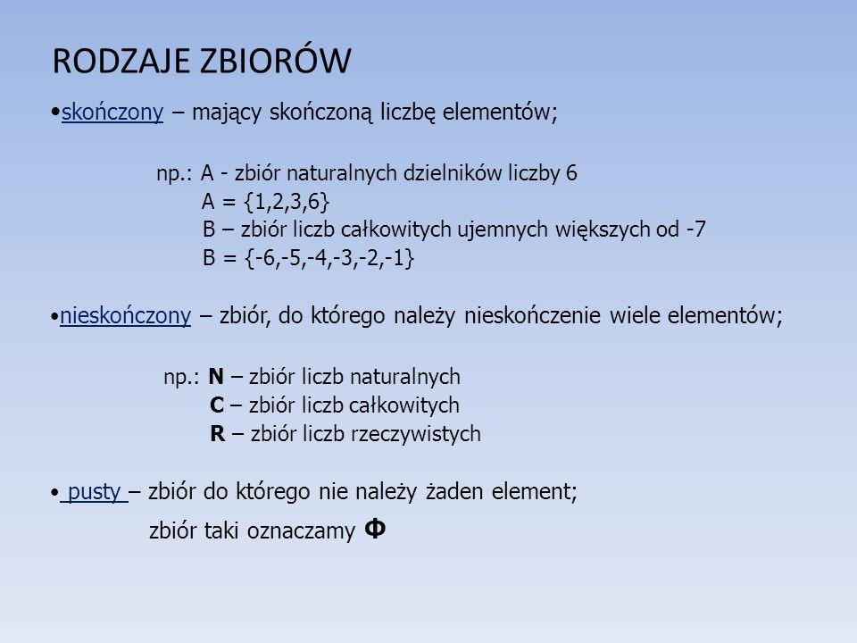 RODZAJE ZBIORÓW skończony – mający skończoną liczbę elementów; np.: A - zbiór naturalnych dzielników liczby 6 A = {1,2,3,6} B – zbiór liczb całkowitych ujemnych większych od -7 B = {-6,-5,-4,-3,-2,-1} nieskończony – zbiór, do którego należy nieskończenie wiele elementów; np.: N – zbiór liczb naturalnych C – zbiór liczb całkowitych R – zbiór liczb rzeczywistych pusty – zbiór do którego nie należy żaden element; zbiór taki oznaczamy Ф