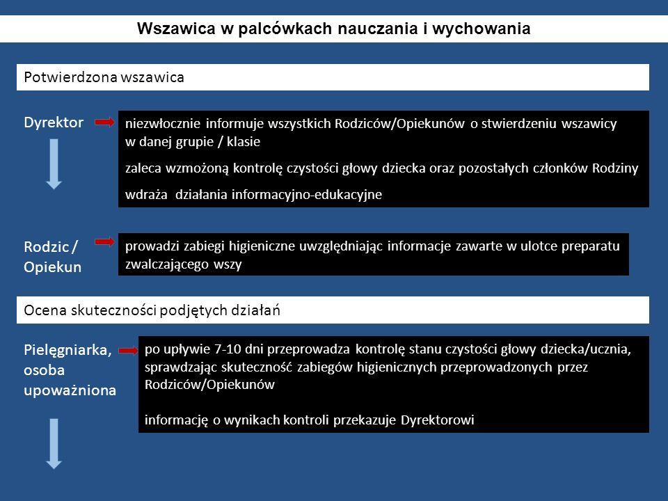 Wszawica w palcówkach nauczania i wychowania Dyrektor Potwierdzona wszawica Rodzic / Opiekun niezwłocznie informuje wszystkich Rodziców/Opiekunów o stwierdzeniu wszawicy w danej grupie / klasie zaleca wzmożoną kontrolę czystości głowy dziecka oraz pozostałych członków Rodziny wdraża działania informacyjno-edukacyjne prowadzi zabiegi higieniczne uwzględniając informacje zawarte w ulotce preparatu zwalczającego wszy Ocena skuteczności podjętych działań Pielęgniarka, osoba upoważniona po upływie 7-10 dni przeprowadza kontrolę stanu czystości głowy dziecka/ucznia, sprawdzając skuteczność zabiegów higienicznych przeprowadzonych przez Rodziców/Opiekunów informację o wynikach kontroli przekazuje Dyrektorowi