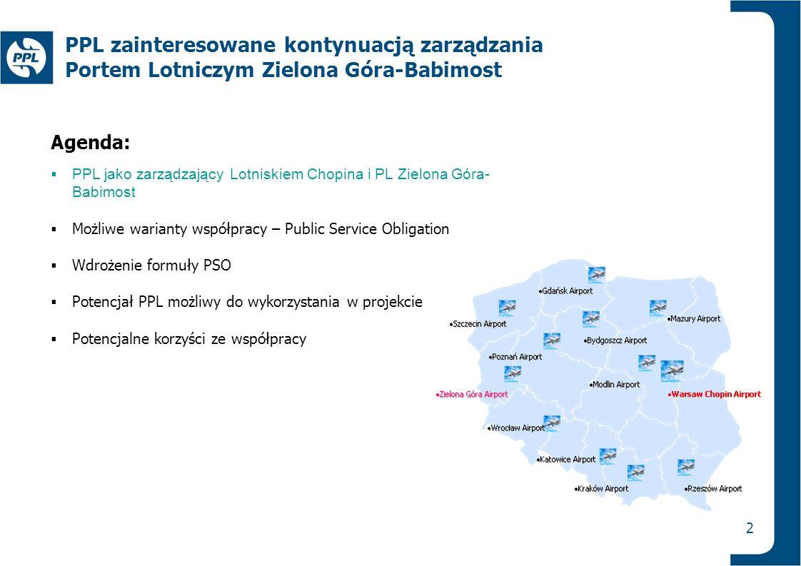Agenda:  PPL jako zarządzający Lotniskiem Chopina i PL Zielona Góra- Babimost  Możliwe warianty współpracy – Public Service Obligation  Wdrożenie f