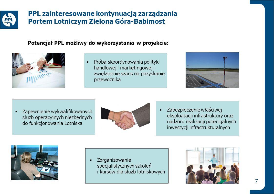 PPL zainteresowane kontynuacją zarządzania Portem Lotniczym Zielona Góra-Babimost Potencjał PPL możliwy do wykorzystania w projekcie: 7  Próba skoord