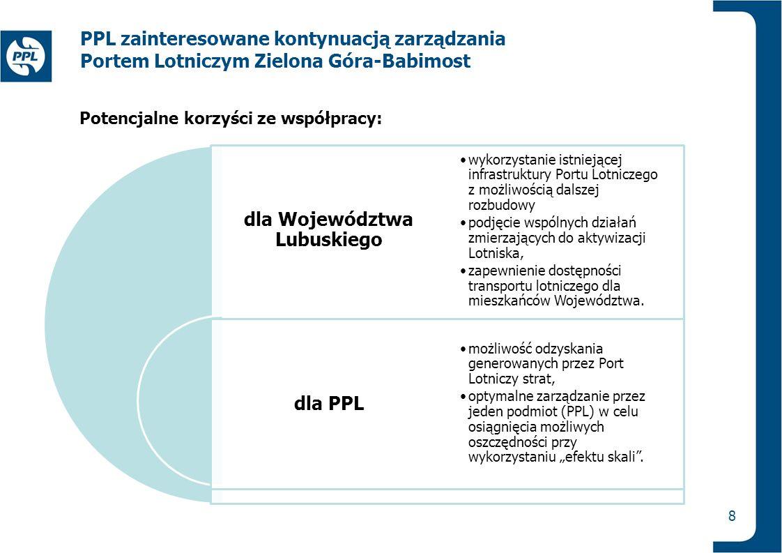 Potencjalne korzyści ze współpracy: 8 dla Województwa Lubuskiego dla PPL wykorzystanie istniejącej infrastruktury Portu Lotniczego z możliwością dalsz