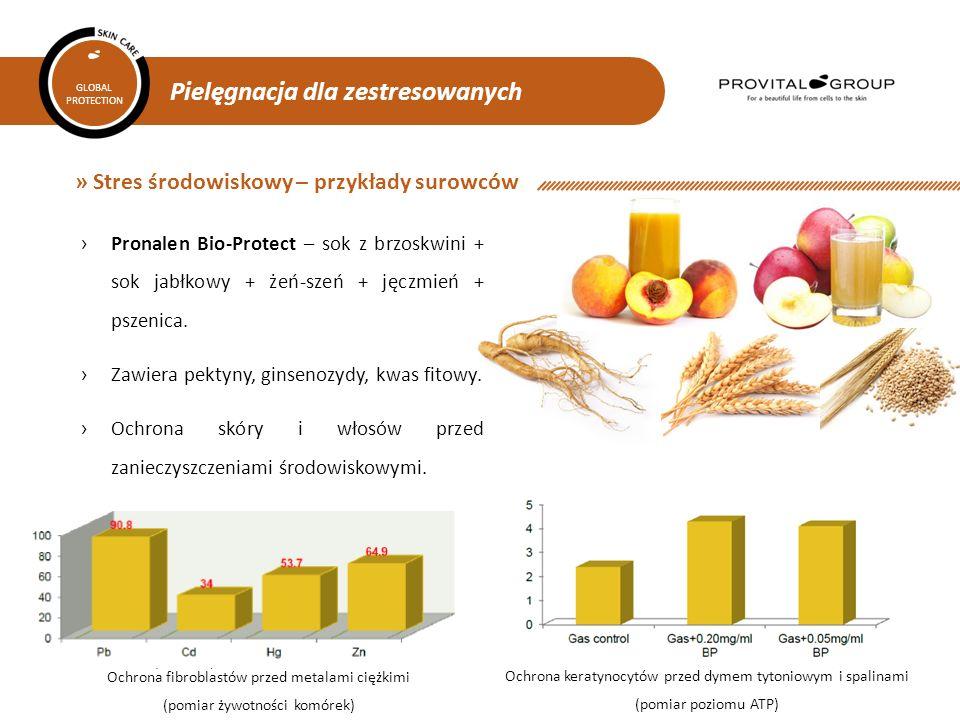 Pielęgnacja dla zestresowanych GLOBAL PROTECTION » Stres środowiskowy – przykłady surowców ›Pronalen Bio-Protect – sok z brzoskwini + sok jabłkowy + żeń-szeń + jęczmień + pszenica.