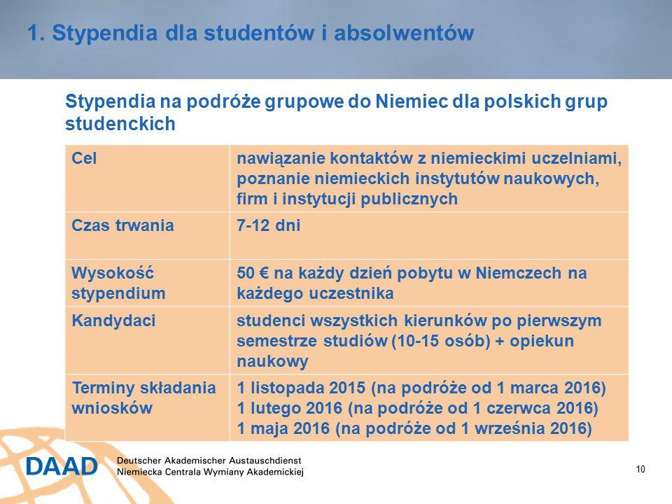 10 1.Stypendia dla studentów i absolwentów Stypendia na podróże grupowe do Niemiec dla polskich grup studenckich Celnawiązanie kontaktów z niemieckimi uczelniami, poznanie niemieckich instytutów naukowych, firm i instytucji publicznych Czas trwania7-12 dni Wysokość stypendium 50 € na każdy dzień pobytu w Niemczech na każdego uczestnika Kandydacistudenci wszystkich kierunków po pierwszym semestrze studiów (10-15 osób) + opiekun naukowy Terminy składania wniosków 1 listopada 2015 (na podróże od 1 marca 2016) 1 lutego 2016 (na podróże od 1 czerwca 2016) 1 maja 2016 (na podróże od 1 września 2016)