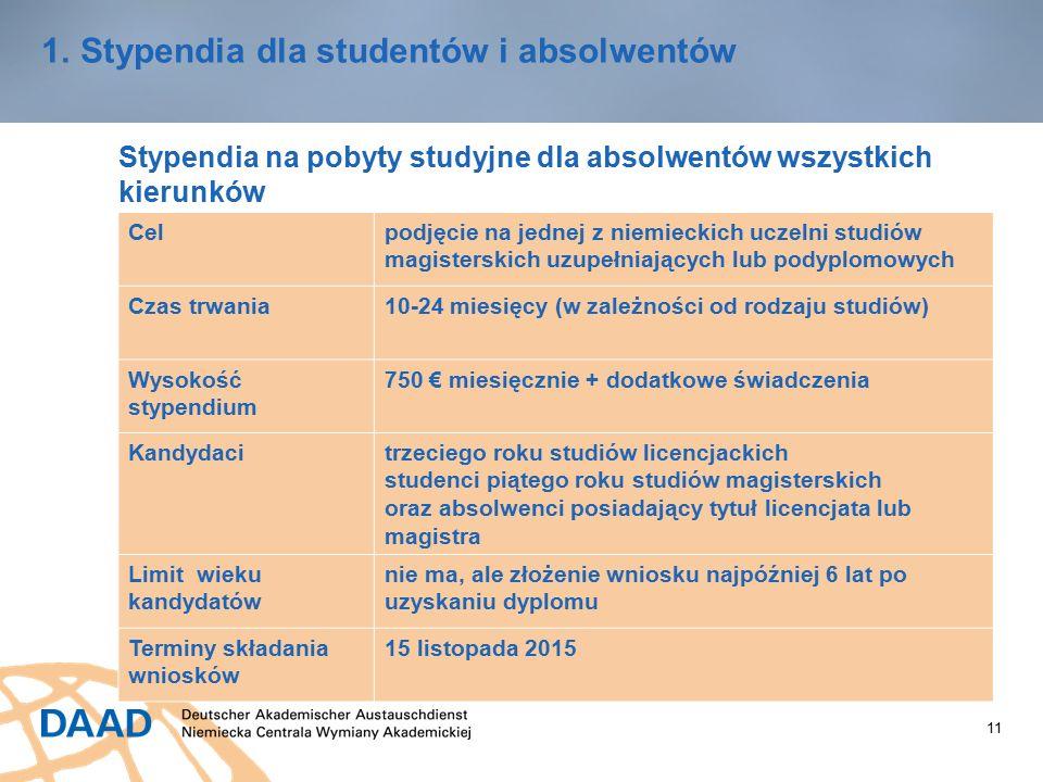 11 1.Stypendia dla studentów i absolwentów Stypendia na pobyty studyjne dla absolwentów wszystkich kierunków Celpodjęcie na jednej z niemieckich uczelni studiów magisterskich uzupełniających lub podyplomowych Czas trwania10-24 miesięcy (w zależności od rodzaju studiów) Wysokość stypendium 750 € miesięcznie + dodatkowe świadczenia Kandydacitrzeciego roku studiów licencjackich studenci piątego roku studiów magisterskich oraz absolwenci posiadający tytuł licencjata lub magistra Limit wieku kandydatów nie ma, ale złożenie wniosku najpóźniej 6 lat po uzyskaniu dyplomu Terminy składania wniosków 15 listopada 2015