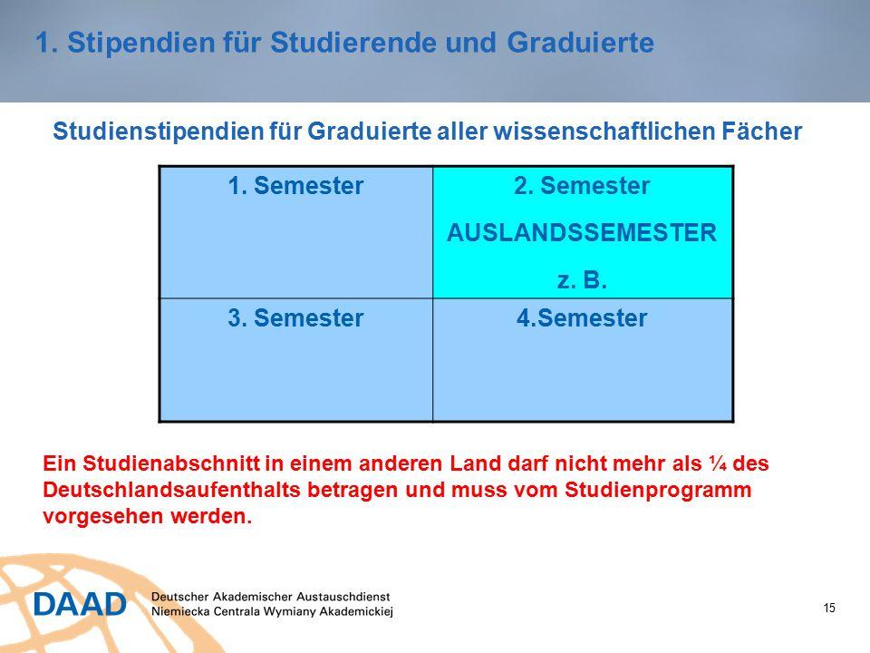 15 1.Stipendien für Studierende und Graduierte Studienstipendien für Graduierte aller wissenschaftlichen Fächer 1.