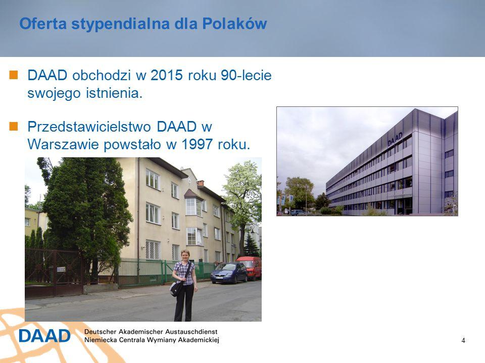 35 BEWERBUNG ONLINE – PORTAL DAAD www.daad.pl (polski) Stypendia dla Polaków Wybieramy odpowiednie stypendium Prosimy zapoznać się z poniższą instrukcją: * 5 kroków do portalu * Pomoc w wypełnieniu formularza - tłumaczenie formularza na jęz.