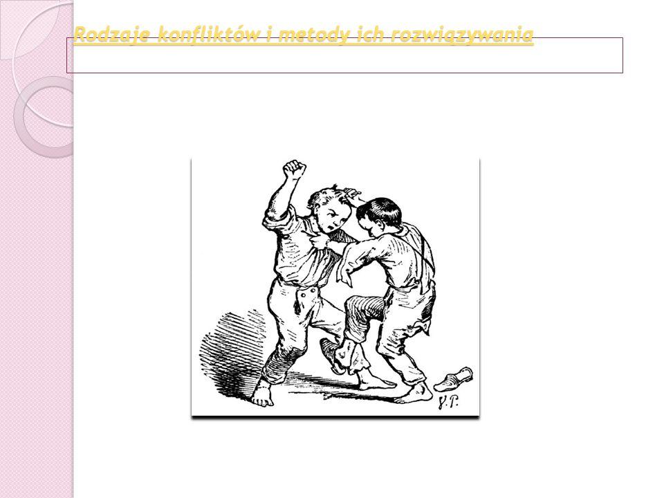 Rodzaje konfliktów i metody ich rozwiązywania Rodzaje konfliktów i metody ich rozwiązywania