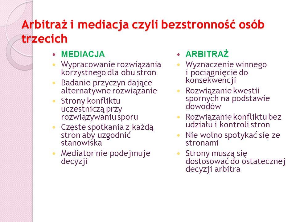 Arbitraż i mediacja czyli bezstronność osób trzecich MEDIACJA Wypracowanie rozwiązania korzystnego dla obu stron Badanie przyczyn dające alternatywne