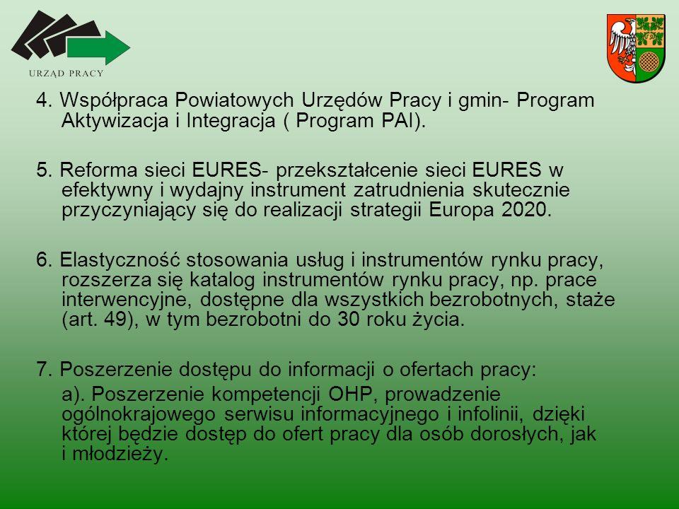 4. Współpraca Powiatowych Urzędów Pracy i gmin- Program Aktywizacja i Integracja ( Program PAI).