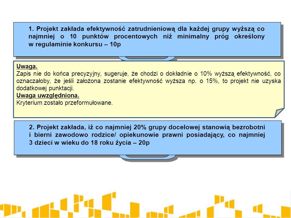 1. Projekt zakłada efektywność zatrudnieniową dla każdej grupy wyższą co najmniej o 10 punktów procentowych niż minimalny próg określony w regulaminie