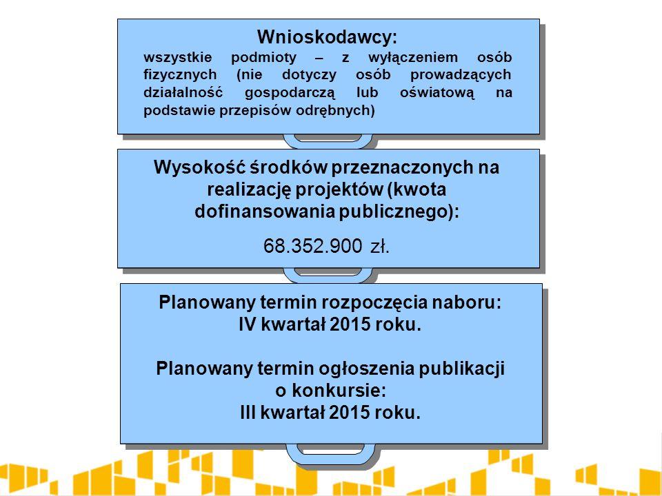 Wnioskodawcy: wszystkie podmioty – z wyłączeniem osób fizycznych (nie dotyczy osób prowadzących działalność gospodarczą lub oświatową na podstawie prz