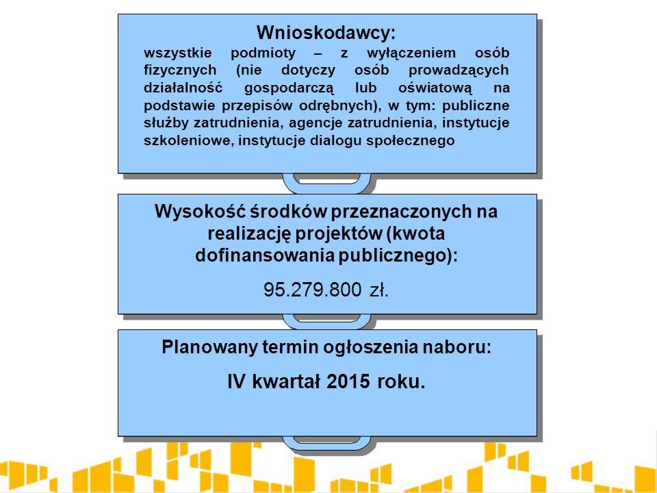 Działanie 7.3 Wsparcie rozwoju przedsiębiorczości Działanie 7.3 Wsparcie rozwoju przedsiębiorczości Cel szczegółowy: Zwiększenie liczby nowo utworzonych, trwałych mikroprzedsiębiorstw.