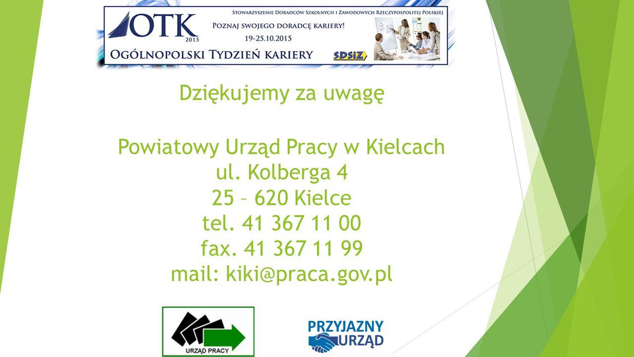 Dziękujemy za uwagę Powiatowy Urząd Pracy w Kielcach ul.