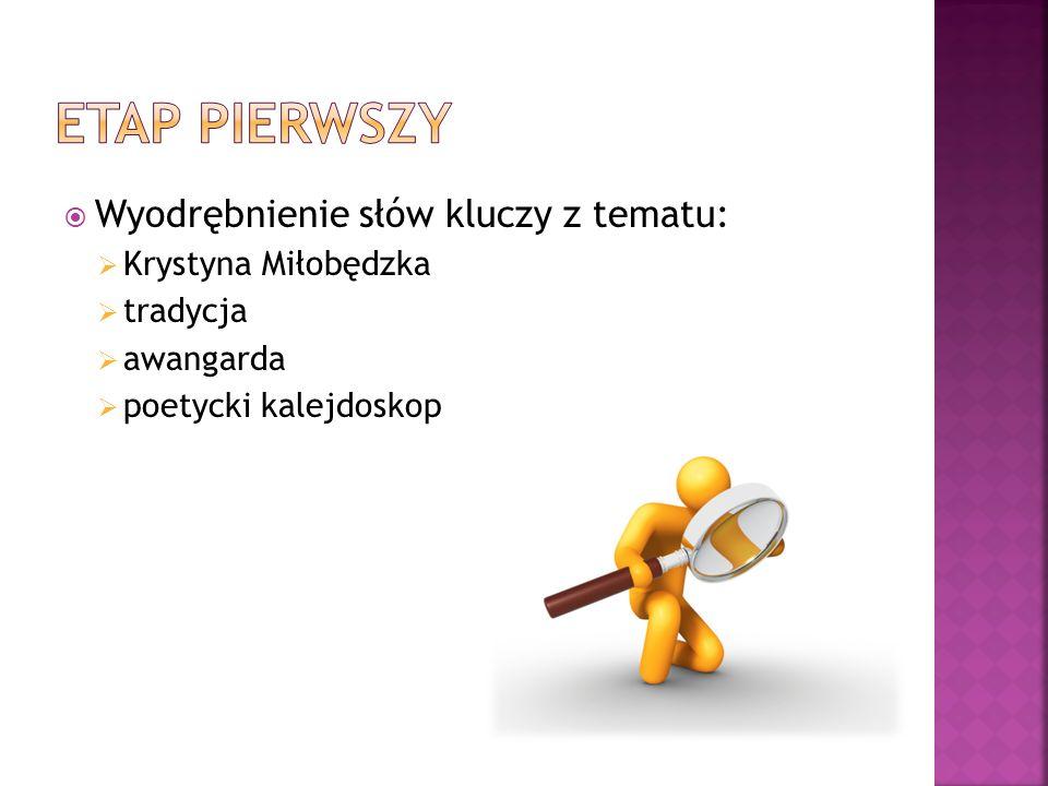  Wyodrębnienie słów kluczy z tematu:  Krystyna Miłobędzka  tradycja  awangarda  poetycki kalejdoskop