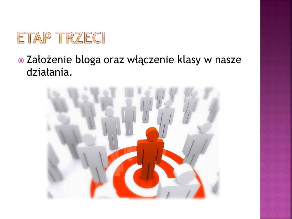  Założenie bloga oraz włączenie klasy w nasze działania.
