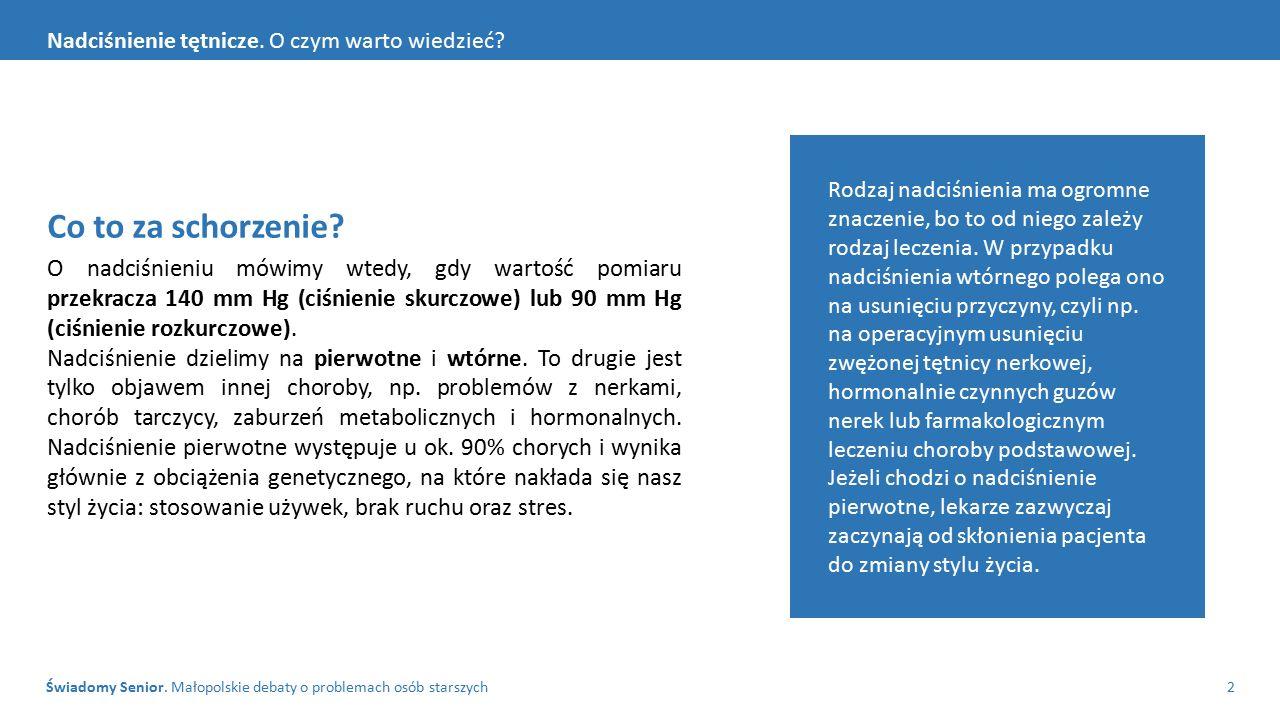 Świadomy Senior. Małopolskie debaty o problemach osób starszych2 Nadciśnienie tętnicze.