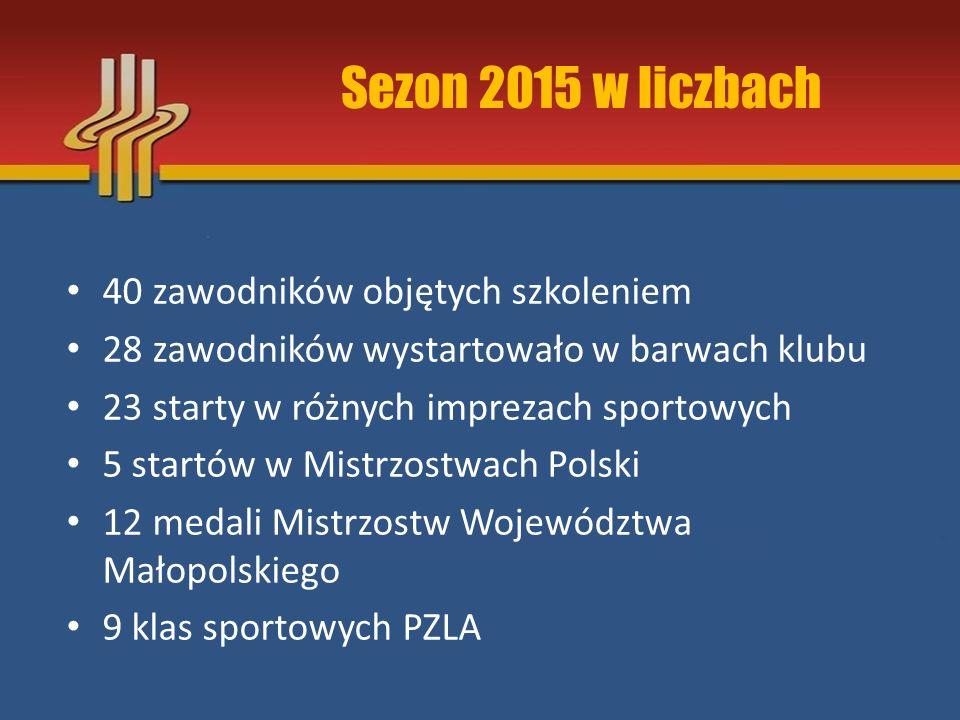 Sezon 2015 w liczbach 40 zawodników objętych szkoleniem 28 zawodników wystartowało w barwach klubu 23 starty w różnych imprezach sportowych 5 startów