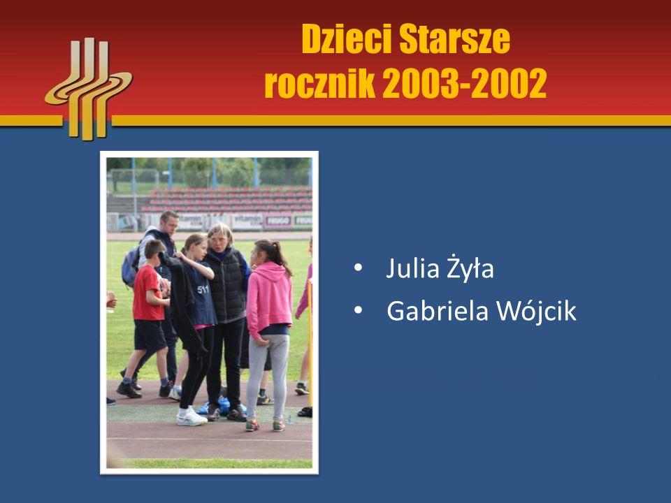Julia Żyła Rekordy życiowe Skok w dal – 4,05m 60m – 9,64s