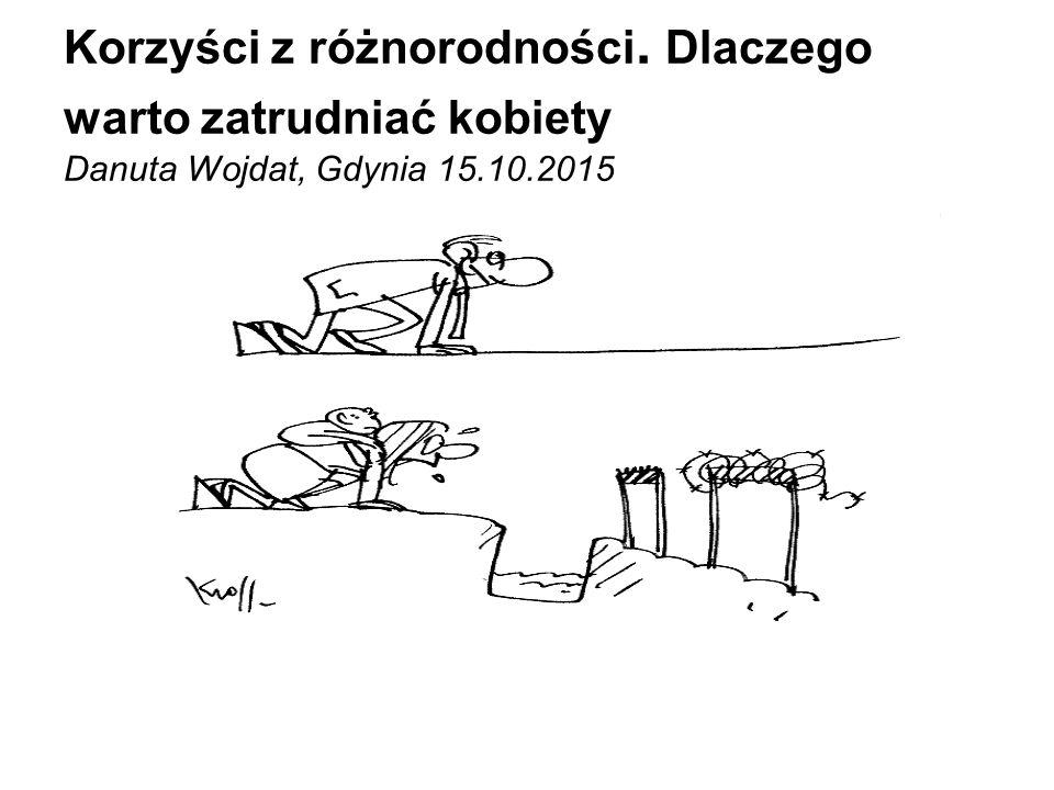 Prawo polskie Konstytucja - Art.33 Konstytucji RP: 1.
