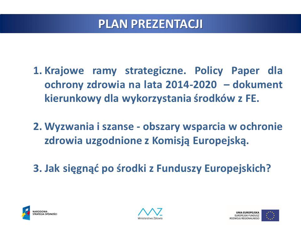 Krajowe ramy strategiczne.