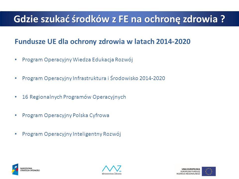 Fundusze UE dla ochrony zdrowia w latach 2014-2020 Program Operacyjny Wiedza Edukacja Rozwój Program Operacyjny Infrastruktura i Środowisko 2014-2020 16 Regionalnych Programów Operacyjnych Program Operacyjny Polska Cyfrowa Program Operacyjny Inteligentny Rozwój Gdzie szukać środków z FE na ochronę zdrowia ?