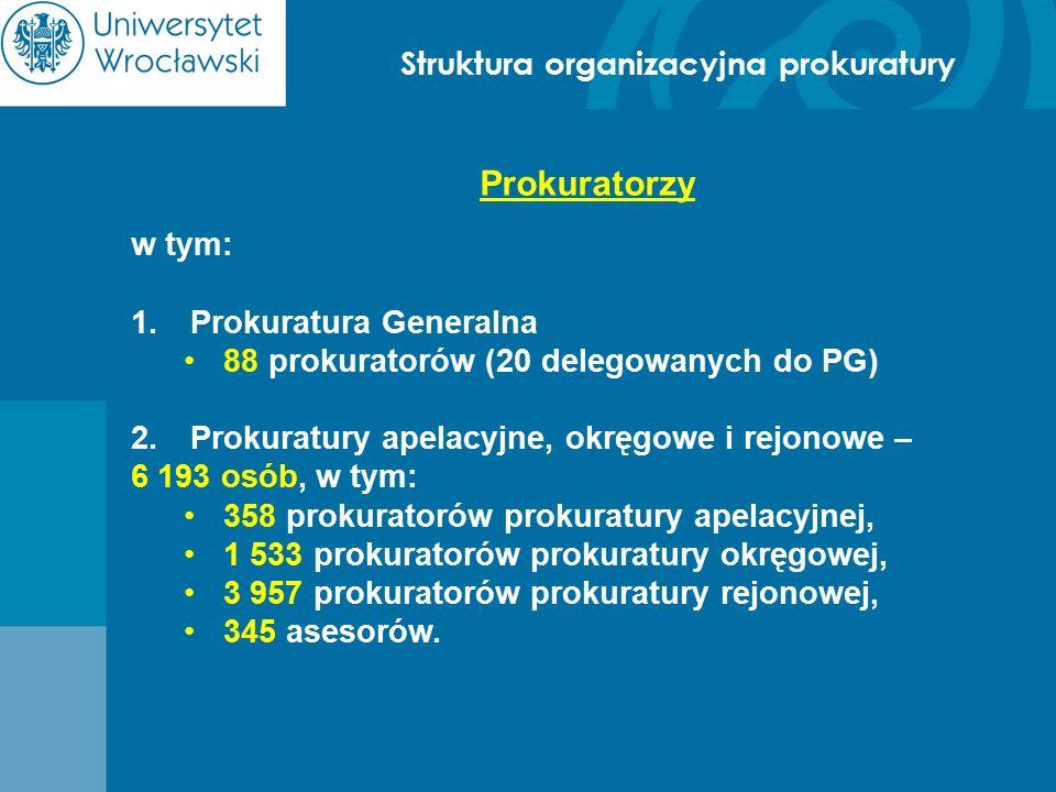 Struktura organizacyjna prokuratury Prokuratorzy w tym: 1.Prokuratura Generalna 88 prokuratorów (20 delegowanych do PG) 2.Prokuratury apelacyjne, okrę