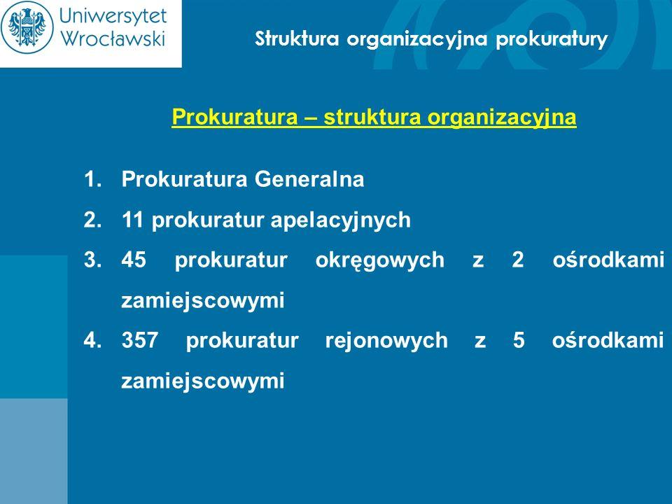 Struktura organizacyjna prokuratury Prokuratura – struktura organizacyjna 1.Prokuratura Generalna 2.11 prokuratur apelacyjnych 3.45 prokuratur okręgow