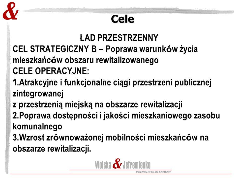 Cele ŁAD PRZESTRZENNY CEL STRATEGICZNY B – Poprawa warunk ó w życia mieszkańc ó w obszaru rewitalizowanego CELE OPERACYJNE: 1.Atrakcyjne i funkcjonalne ciągi przestrzeni publicznej zintegrowanej z przestrzenią miejską na obszarze rewitalizacji 2.Poprawa dostępności i jakości mieszkaniowego zasobu komunalnego 3.Wzrost zr ó wnoważonej mobilności mieszkańc ó w na obszarze rewitalizacji.