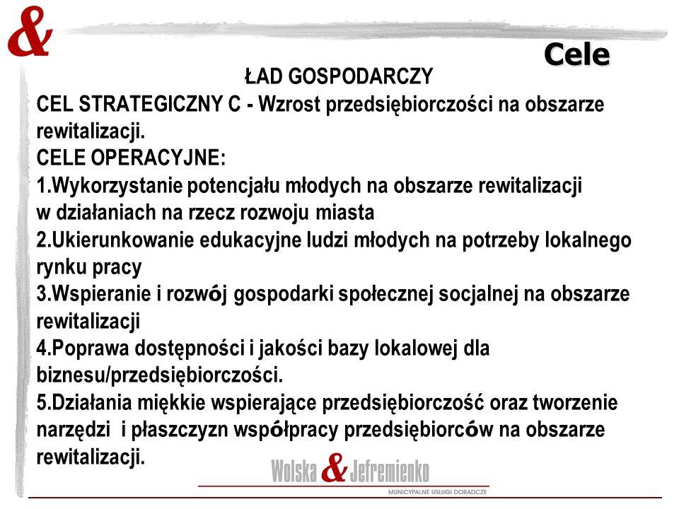 Cele Cele ŁAD GOSPODARCZY CEL STRATEGICZNY C - Wzrost przedsiębiorczości na obszarze rewitalizacji.