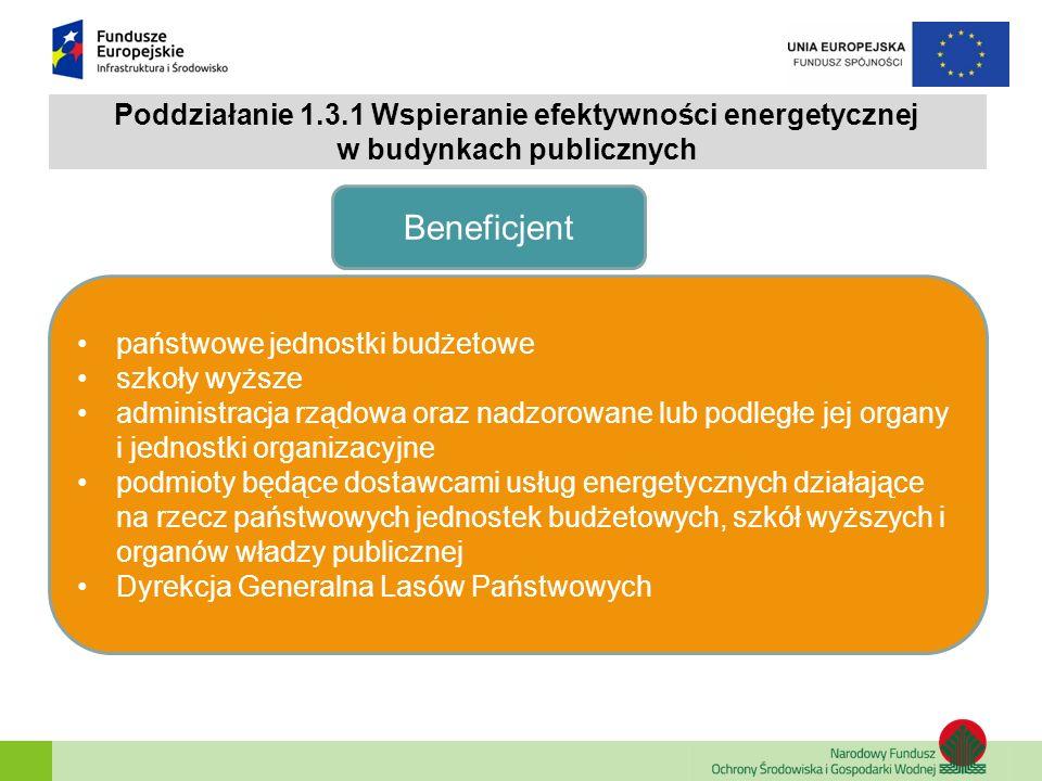 Poddziałanie 1.3.1 Wspieranie efektywności energetycznej w budynkach publicznych państwowe jednostki budżetowe szkoły wyższe administracja rządowa ora