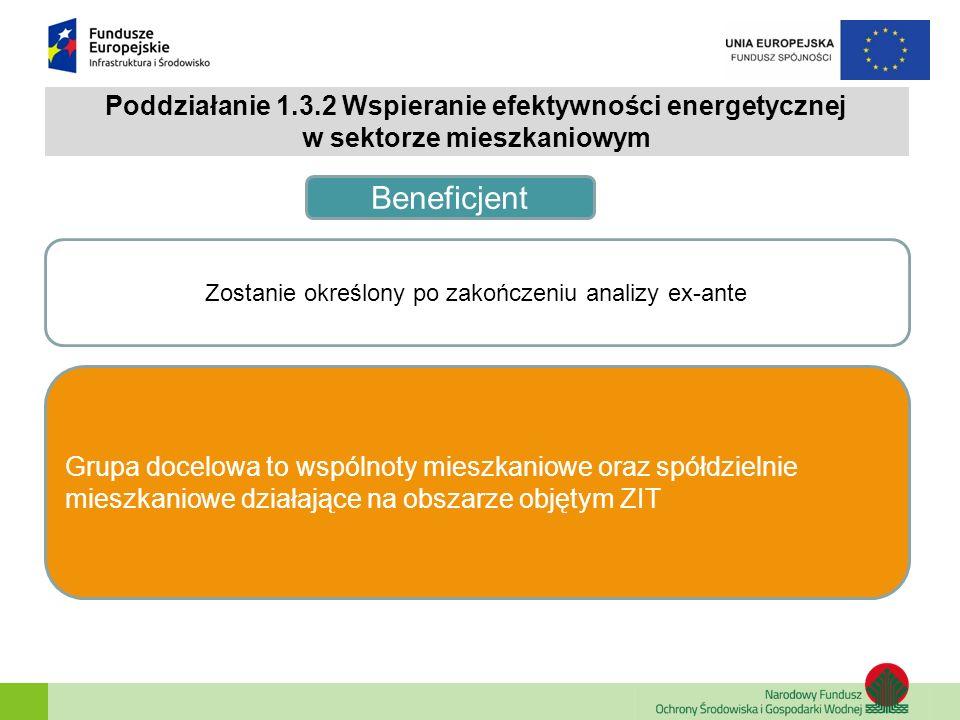 Poddziałanie 1.3.2 Wspieranie efektywności energetycznej w sektorze mieszkaniowym Beneficjent Zostanie określony po zakończeniu analizy ex-ante Grupa