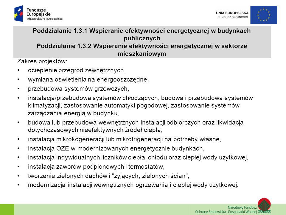 Poddziałanie 1.3.1 Wspieranie efektywności energetycznej w budynkach publicznych Poddziałanie 1.3.2 Wspieranie efektywności energetycznej w sektorze m